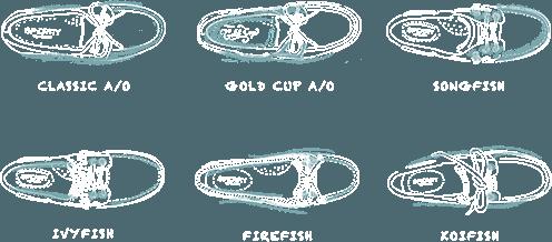 Boat Shoe Buying Guide