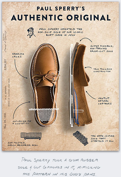 e7424d95af Paul Sperry took a gum rubber sole and cut grooves in it