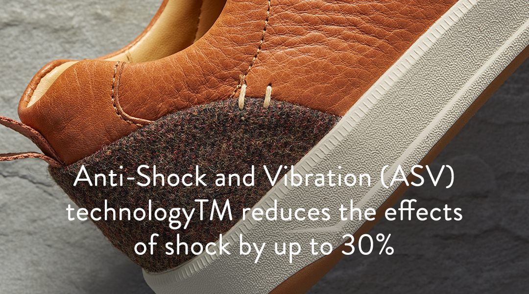 Anti-shock and vibration(ASV) technology reduces the effects of shock by up to thirty percent.