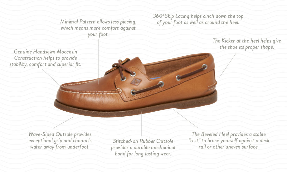 Authentic Original Boat Shoe Features and Benefits Image